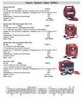 Foto 6 Batterieladegeräte ITALY Sonderangebot 230-400Volt