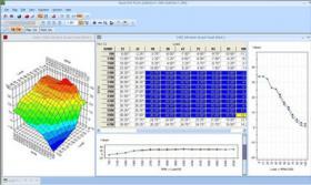 Chiptuning Softwareoptimierung vom Profi