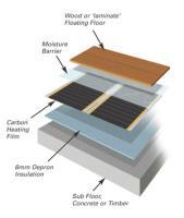elektrische infrarot fussbodenheizung thermofolien. Black Bedroom Furniture Sets. Home Design Ideas