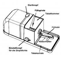 Foto 4 Elektrische Zigarettenmaschine (Stopfmaschine)Easy-Roller