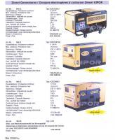 Foto 8 Generatoren-Stromerzeuger; klein-gross f�r Haus, Hof, Werkstatt