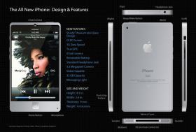 Iphone 4 G als Werbegeschenk !!!