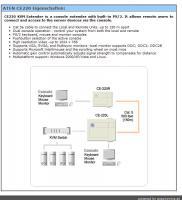 KVM Extender (Switch) PC und Server Fernsteuerung bis 150 m über das Netzwerk LAN (CAT 5)