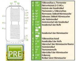PRE Hygiene Kombispeicher 500L + Hartschaum. VORTEILS-PAKET ! prehalle