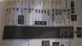 Foto 7 Philips LCD Fernseher 47'' 1080P neuwertiger Zustand 375, -EUR VB