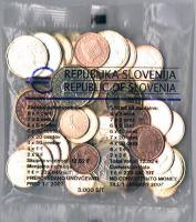 Slowenien Original Euro Starterkit '' 2006 '' !
