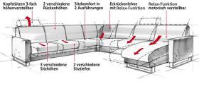 Foto 9 Top! 1a grosse luxuriöse Alcantara Wohnzimmer Garnitur für 6 - 7 Personen
