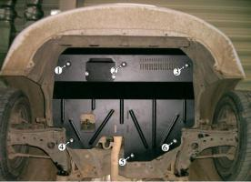 Unterboden bzw. Motorschutzblech für PKW