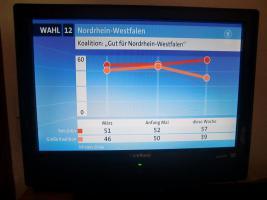 Foto 3 View-Sonic 19'LCD Fernseher mit Wandhalterung