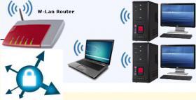 W-Lan Installation und Konfiguration inkl. Wlan-Router