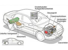 Autogasumbau Berlin Sven Hager GmbH