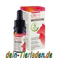 Foto 5 Beaphar CatComfort® Wohlfühl-Spray, 30ml