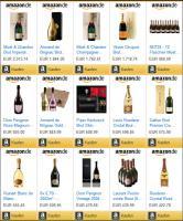 Champagner - Edle und alte Tropfen von Rang und Namen