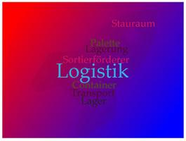 Lagerlogistik-Grundlagen: Glossar + englisch Woerterbuch + Abkuerzungen