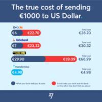 Foto 2 Multi-Währungs-Konto mit Mastercard ohne Bonitätsprüfung ‼️