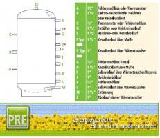 PRE Pufferspeicher 300 Liter mit Isolierung. Für Heizung, Heizkessel, Kamin, Ofen. prehalle