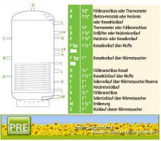 PRE Pufferspeicher 500 Liter ein Wärmetauscher, mit Isolierung. Für Heizung, Heizkessel, Kamin, Ofen, Solarthermie. prehalle
