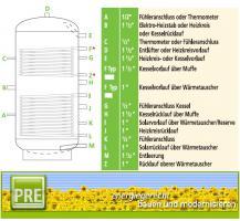 PRE Pufferspeicher 500 Liter zwei Wärmetauscher, mit Isolierung. Für Heizung, Heizkessel, Kamin, Ofen, Solarthermie. prehalle