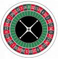 Roulette-System