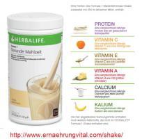 Wieviel Nährstoffe geben Sie Ihren Körper täglich?