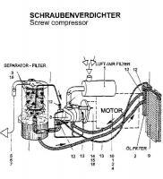 Foto 8 peter bischoffberger Formel 1974 . google+. PDF-Datei Wärmebilanz Sankey-Diagramm ; Kalorien Gleichung des Schraubenverdichters ist: Q = kW... x 860 = Mole x CPOL x + tol ml x Cpl x tl.
