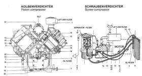 Foto 23 peter bischoffberger Formel 1974 . google+. PDF-Datei Wärmebilanz Sankey-Diagramm ; Kalorien Gleichung des Schraubenverdichters ist: Q = kW... x 860 = Mole x CPOL x + tol ml x Cpl x tl.