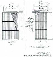 Foto 35 peter bischoffberger Formel 1974 . google+. PDF-Datei Wärmebilanz Sankey-Diagramm ; Kalorien Gleichung des Schraubenverdichters ist: Q = kW... x 860 = Mole x CPOL x + tol ml x Cpl x tl.