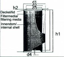 Foto 36 peter bischoffberger Formel 1974 . google+. PDF-Datei Wärmebilanz Sankey-Diagramm ; Kalorien Gleichung des Schraubenverdichters ist: Q = kW... x 860 = Mole x CPOL x + tol ml x Cpl x tl.
