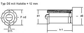 Foto 7 peter bischoffberger google+. Drucklufttechnik. Kosteneinsparung  Energiekosten bis zu 90 %, Materialkosten bis zu 50 %. bei Abschluß einer Rahmenvereinbarung