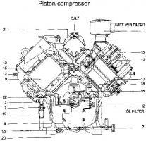 Foto 5 peter bischoffberger google+. Ghh Verdichter Elemente und schraubenkompressoren Luftentölelemente Kits,